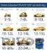 Plasti Dip Standardvärv Purgis (Must) 7.5L Komplekt